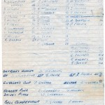 Historical Scoresheet 06-02-1994